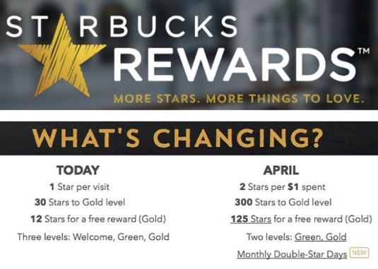 how to become a starbucks gold member
