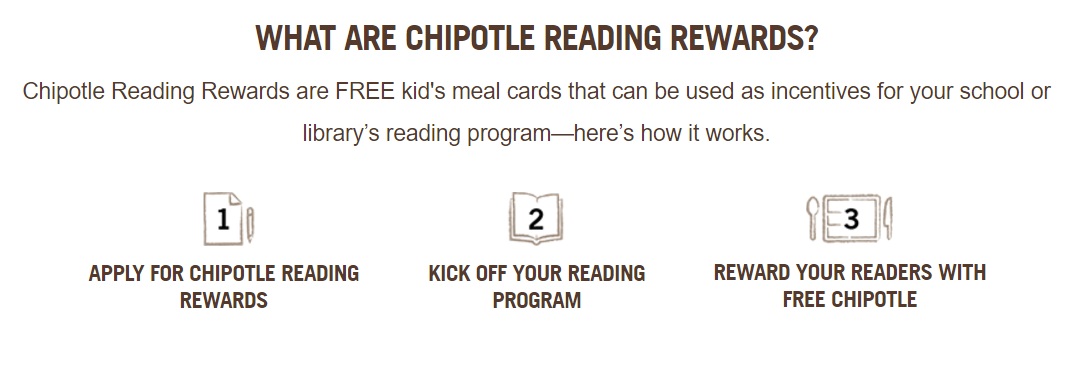 photo about Chipotle Printable Coupon identify Lecturers Librarians - Chipotle Examining Gains Application